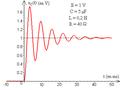 RLC série soumis à échelon de tension - réponse pseudo-périodique en uC.png