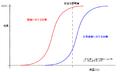 Raditaion effect4tumor ja.png
