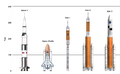 Rocket size comparison.png