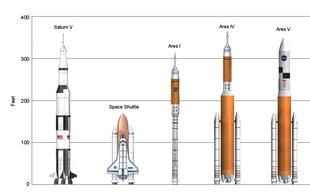 Comparazione tra il Saturn V, lo Space Shuttle, e i tre vettori della famiglia Ares del programma Constellation