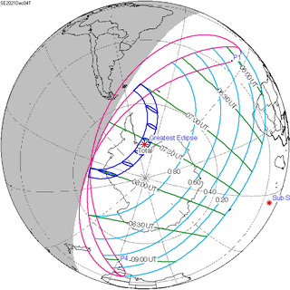 Solar eclipse of December 4, 2021 solar eclipse