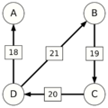 Schulze method example6c.png