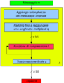 Sicurezza funzioni di hash iterative.png