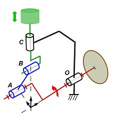 tondeuse electrique bosch