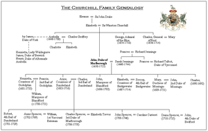 Duke of Marlborough (title) - The 1st Duke of Marlborough's Genealogy
