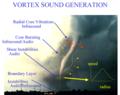 Tornado infrasound sources.png