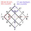 Treillis métallique à 24 brins - axes de symétrie et antisymétrie.png