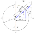 Trigonometric function.png
