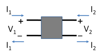 Two-port network - Figure 1: Example two-port network with symbol definitions. Notice the port condition is satisfied: the same current flows into each port as leaves that port.
