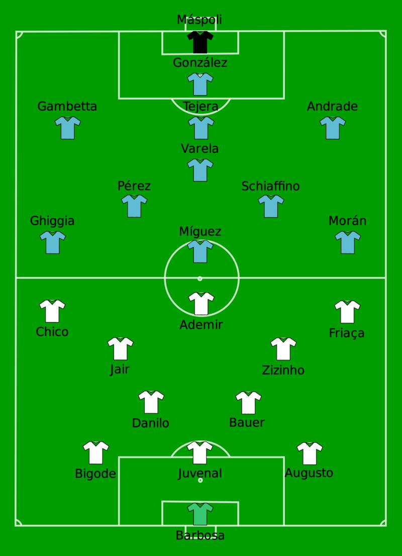 Uruguay vs Brazil 1950.png