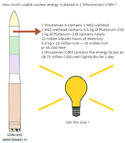 Usable nuclear energy in ICBM.png