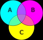 Diagrama de Venn mostrando todas las intersecciones posibles entre tres conjuntos A, B y C.