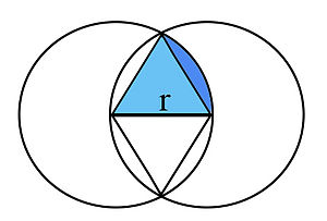 Vesica piscis - The areas in blue – an equilateral triangle and a segment form together a sector of one sixth of the circle (60°)