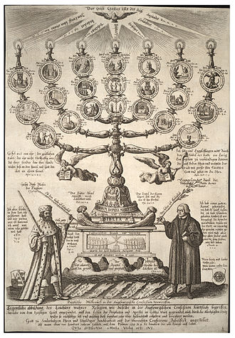 Augsburg Confession - An illustration of the first 21 articles by Wenceslas Hollar.