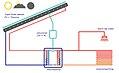 Werking warmtepomppaneelsysteem.jpg