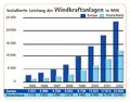 Windenergie02.png