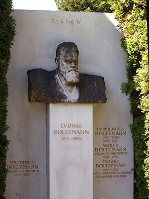 Boltzmann constant - Boltzmann's grave in the Zentralfriedhof, Vienna, with bust and entropy formula.