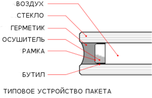Гидроизоляция пола плитку обмазочная под