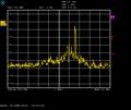Спектр GSM-сигнала мобильных станций.png