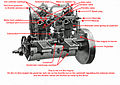 1902 Daimler 12 engine 19020802-387text version.jpg