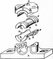1911 Britannica - Bearings - small bearing.png