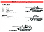 272a-T-54-55