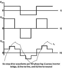 Variateur Electronique De Vitesse Wikipedia
