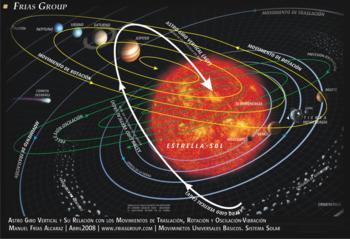 El Sistema Solar Un Viaje Imaginario Igeo Tv