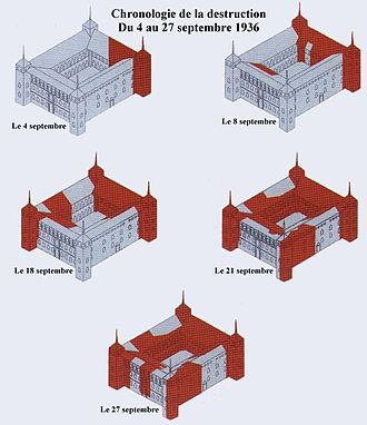 Siege of the Alcázar - Phases of the destruction of the Alcázar over September