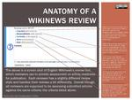 Anatomy of a Wikinews review.pdf