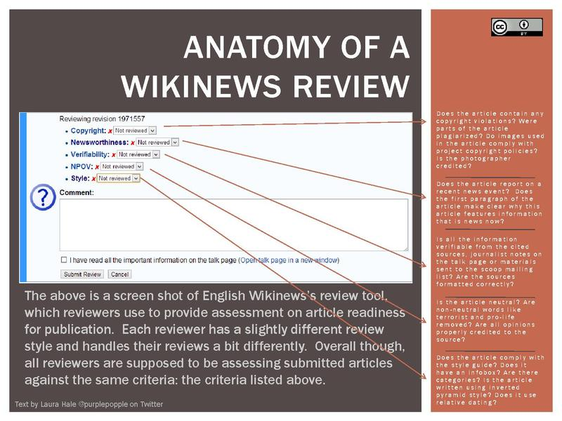 File:Anatomy of a Wikinews review.pdf