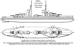Italian battleship Caio Duilio - Right elevation and deck plan of the Andrea Doria class.