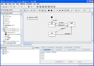 List of unified modeling language tools wikivisually argouml image argo uml ccuart Image collections