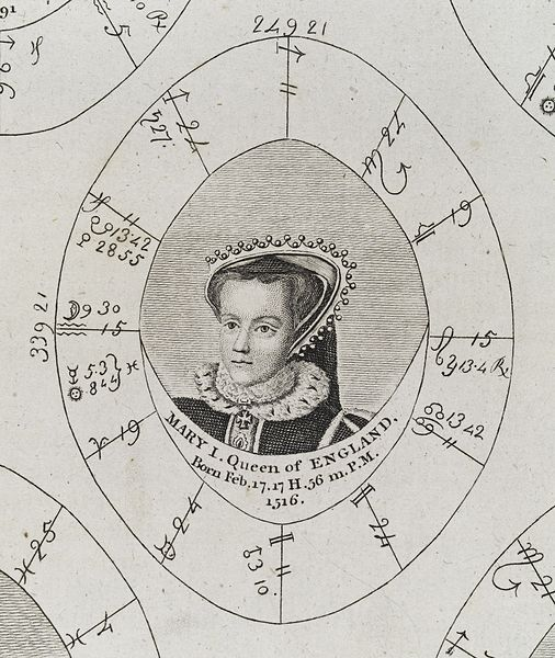 Astrological Birth Chart: Astrological birth chart for Mary I Queen of England ,Chart