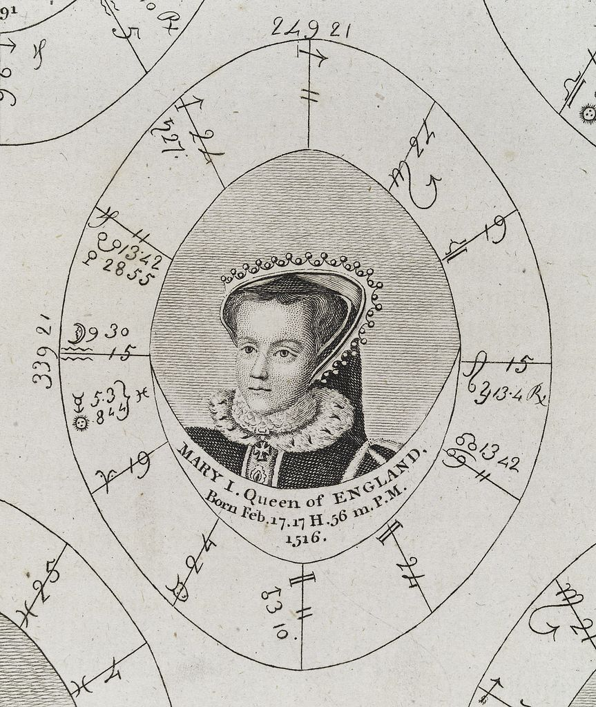 Natal Charts: Astrological birth chart for Mary I Queen of England ,Chart