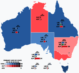 Australia 1987 federal election.png