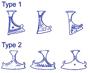 Perun - Drawings of Slavic axe amulets based on archaeological findings dating between the 11th and 12th century.