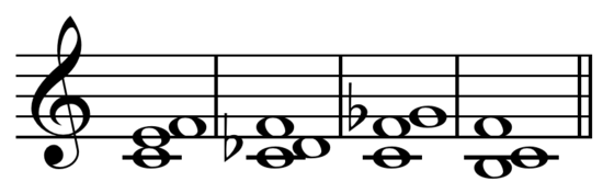 Bartók's music, such as the String Quartet No. 2, often makes use of a three-note basic cell, a perfect fourth associated with an external (C, F, G♭) or internal (C, E, F) minor second, as a common intervallic source in place of triadic harmonies. Bartok's fourths.png