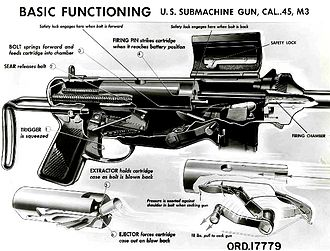 M3 submachine gun - A diagram of the M3 illustrating function.