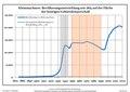 Bevölkerungsentwicklung Kleinmachnow.pdf
