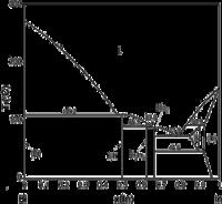 Bismuth Indium Wikivisually
