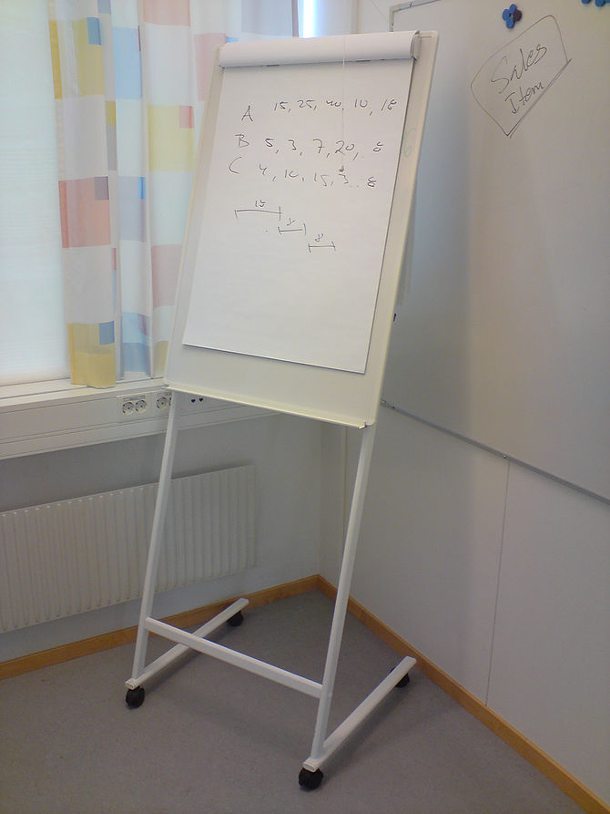 English: A flip chart in a conference room. Sv...