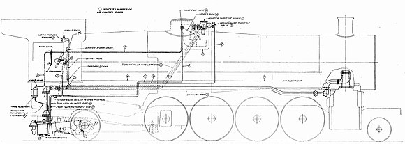 A drawing for a booster engine for steam locomotives. Engineering is applied to design, with emphasis on function and the utilization of mathematics and science. Booster-Layout.jpg