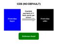 CDS-nodefault.PNG