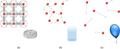 CNX UPhysics Figure 14 01 PhasMatter.png