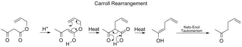Carroll Rearrangement