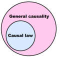 Causality according to Mainländer.png