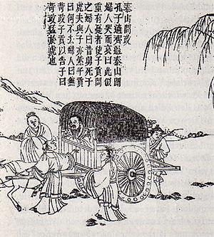Konfucius.