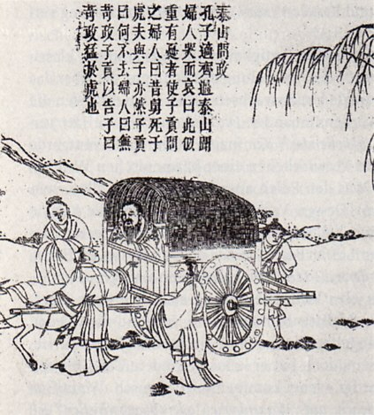 Confucius on his way to Luoyang