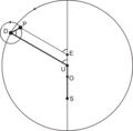 Copernicus equant.png